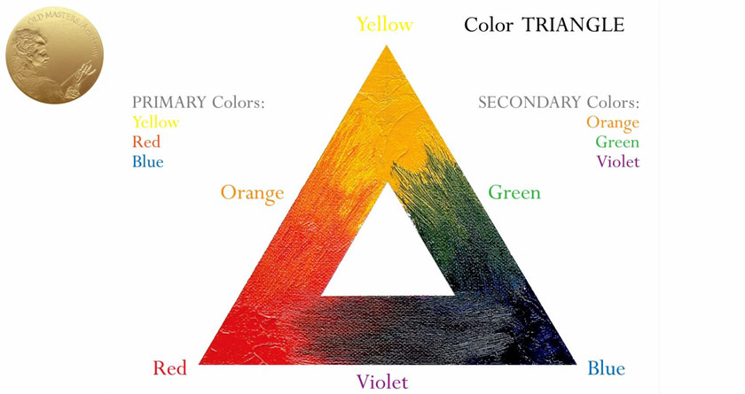 Color Triangle - Basic Color Theory for Artists