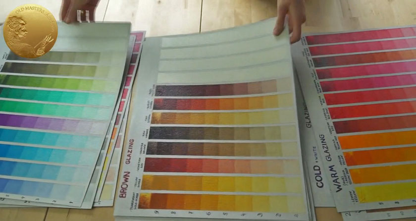 Colour Theory for Painters