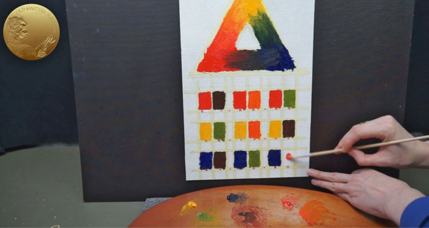 Harmony and Contrast in Painting - Related and Complementary Colors