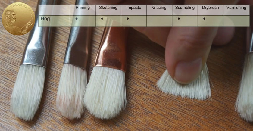 How to Choose Brushes for Oil Painting